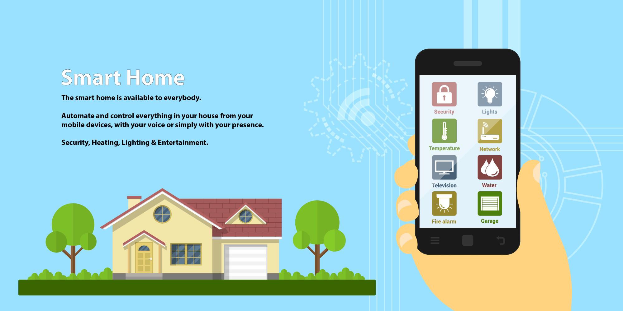 Smart Home | Support Expert